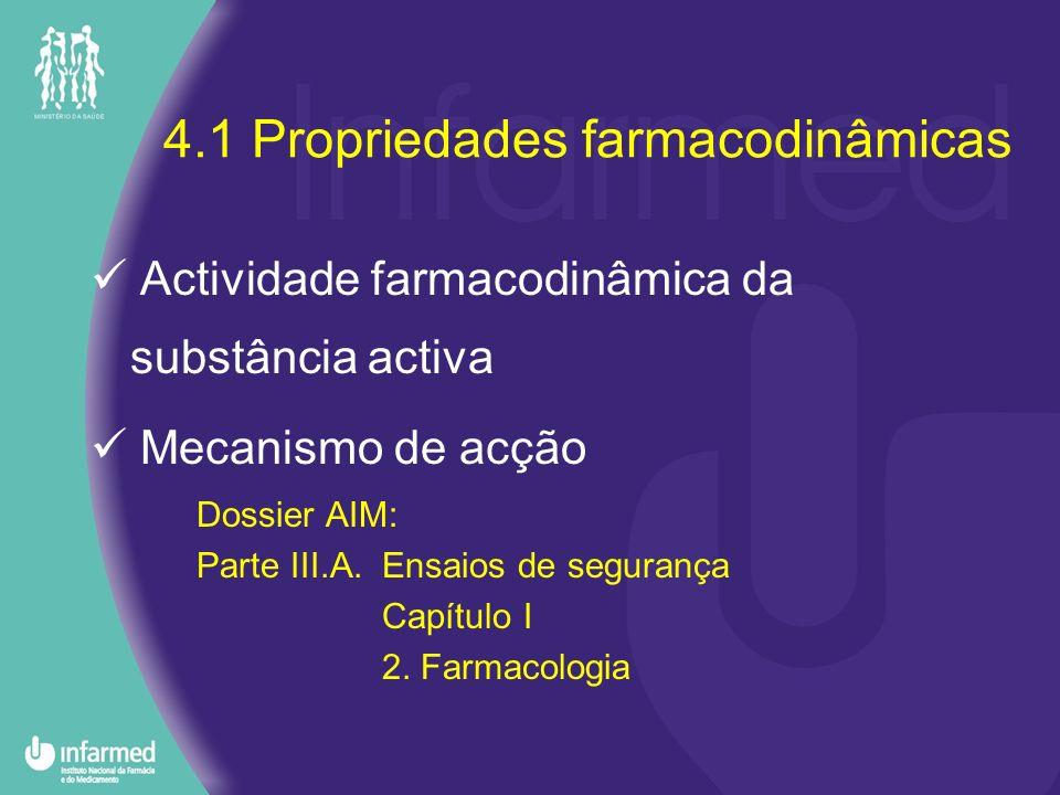 4.1 Propriedades farmacodinâmicas Actividade farmacodinâmica da substância activa Mecanismo de acção Dossier AIM: Parte III.A. Ensaios de segurança Ca