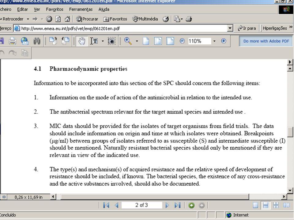 4.1 Propriedades farmacodinâmicas Antibacterianos: 1.