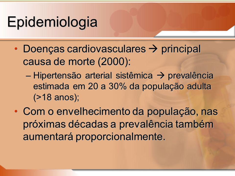 Epidemiologia Doenças cardiovasculares principal causa de morte (2000):Doenças cardiovasculares principal causa de morte (2000): –Hipertensão arterial sistêmica prevalência estimada em 20 a 30% da população adulta (>18 anos); Com o envelhecimento da população, nas próximas décadas a prevalência também aumentará proporcionalmente.Com o envelhecimento da população, nas próximas décadas a prevalência também aumentará proporcionalmente.