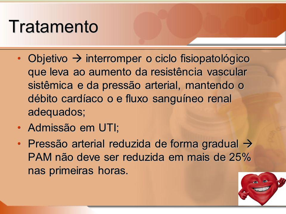 Tratamento Objetivo interromper o ciclo fisiopatológico que leva ao aumento da resistência vascular sistêmica e da pressão arterial, mantendo o débito cardíaco o e fluxo sanguíneo renal adequados;Objetivo interromper o ciclo fisiopatológico que leva ao aumento da resistência vascular sistêmica e da pressão arterial, mantendo o débito cardíaco o e fluxo sanguíneo renal adequados; Admissão em UTI;Admissão em UTI; Pressão arterial reduzida de forma gradual PAM não deve ser reduzida em mais de 25% nas primeiras horas.Pressão arterial reduzida de forma gradual PAM não deve ser reduzida em mais de 25% nas primeiras horas.