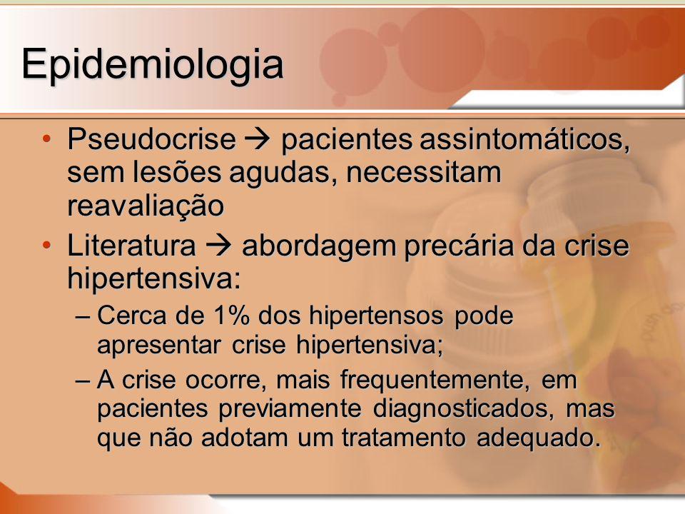 Emergência Hipertensiva - Fisiopatologia VASOCONSTRICTORES CIRCULANTES: VASOCONSTRICTORES CIRCULANTES: NOREPINEFRINA NOREPINEFRINA ANGIOTENSINA II ANGIOTENSINA II NECROSE FIBRINÓIDE ARTERIOLAR: LESÃO ENDOTELIALLESÃO ENDOTELIAL DEPOSIÇÃO DE FIBRINA E PLAQUETASDEPOSIÇÃO DE FIBRINA E PLAQUETAS ISQUEMIA / LESÃO DE ÓRGÃO-ALVO PERDA DA AUTO-REGULAÇÃO