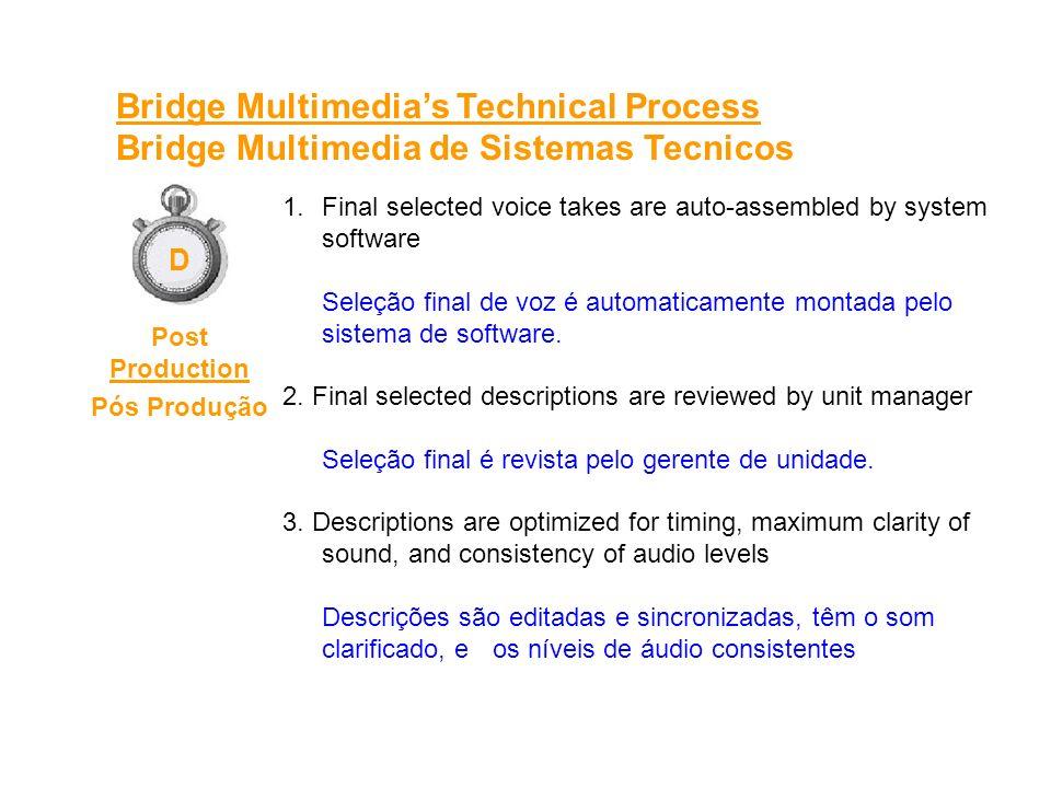 1.Final selected voice takes are auto-assembled by system software Seleção final de voz é automaticamente montada pelo sistema de software. 2. Final s