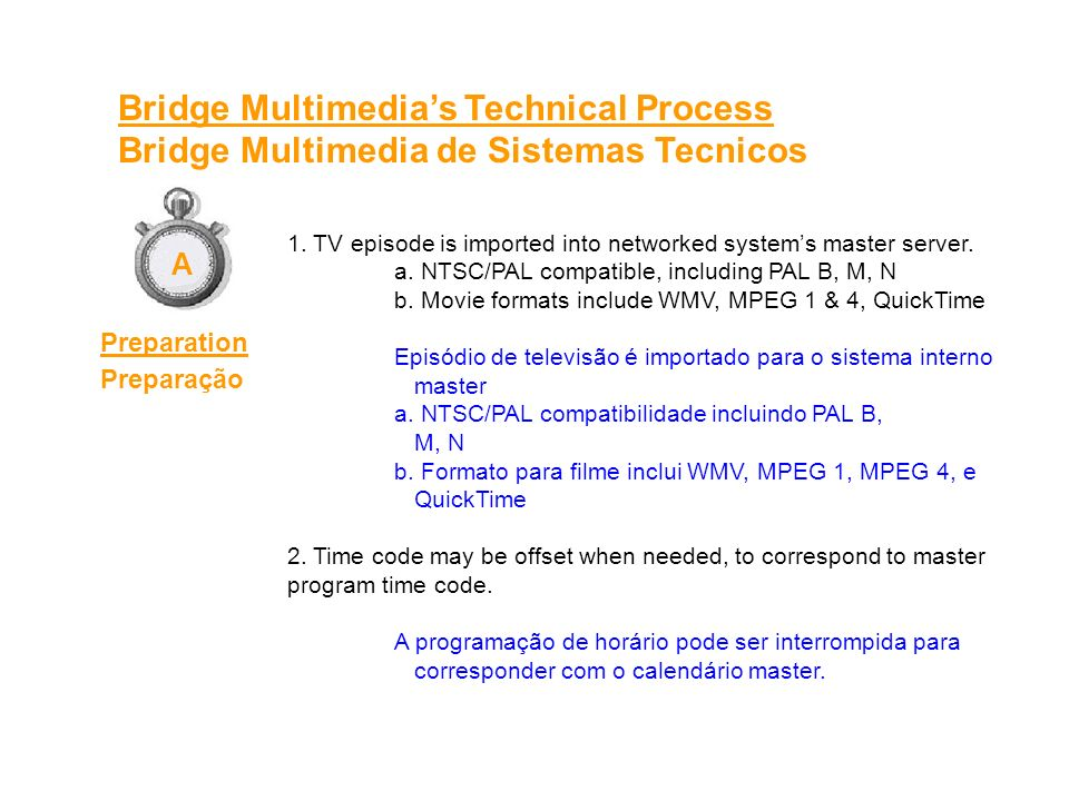 Bridge Multimedias Technical Process Bridge Multimedia de Sistemas Tecnicos 1. TV episode is imported into networked systems master server. a. NTSC/PA