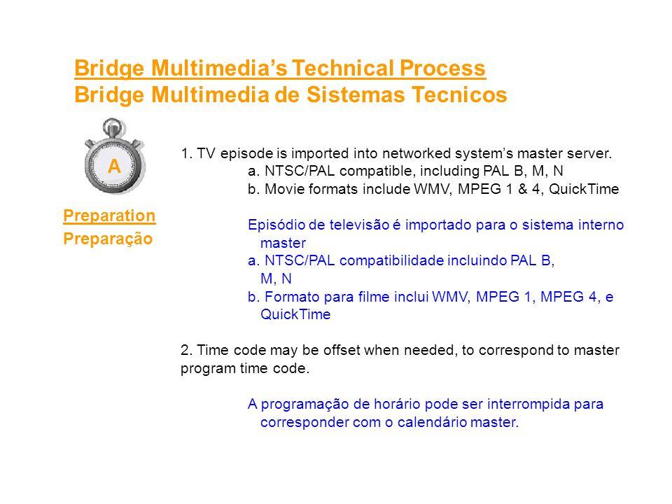 Bridge Multimedias Technical Process Bridge Multimedia de Sistemas Tecnicos 3.