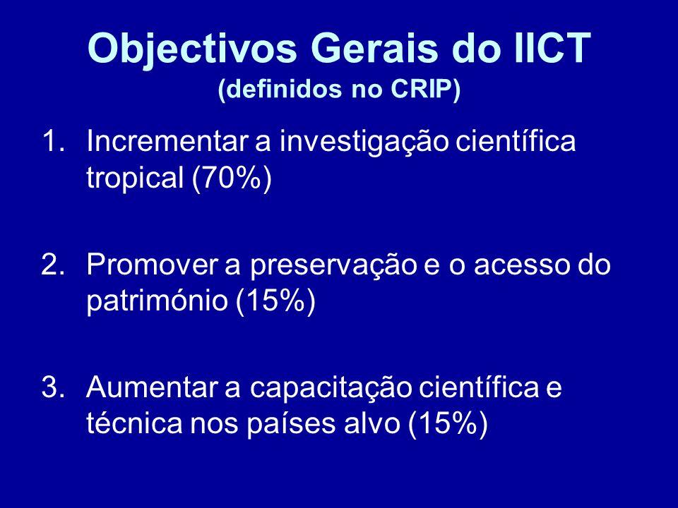 Objectivos Gerais do IICT (definidos no CRIP) 1.Incrementar a investigação científica tropical (70%) 2.Promover a preservação e o acesso do património (15%) 3.Aumentar a capacitação científica e técnica nos países alvo (15%)