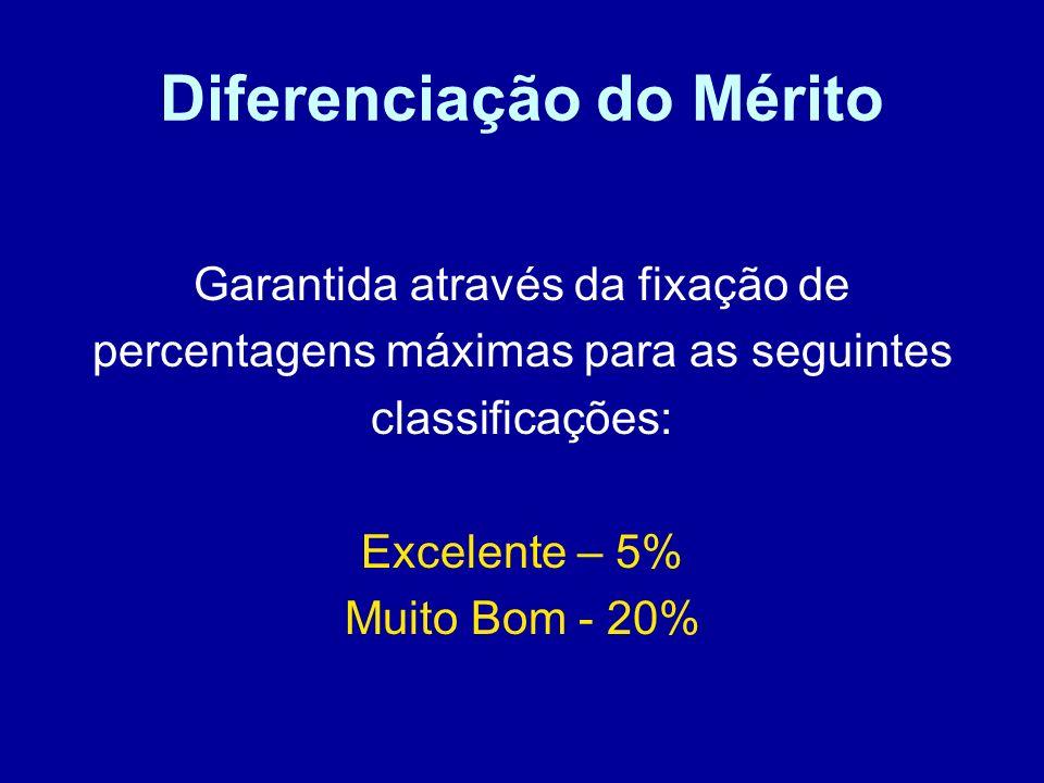 Diferenciação do Mérito Garantida através da fixação de percentagens máximas para as seguintes classificações: Excelente – 5% Muito Bom - 20%