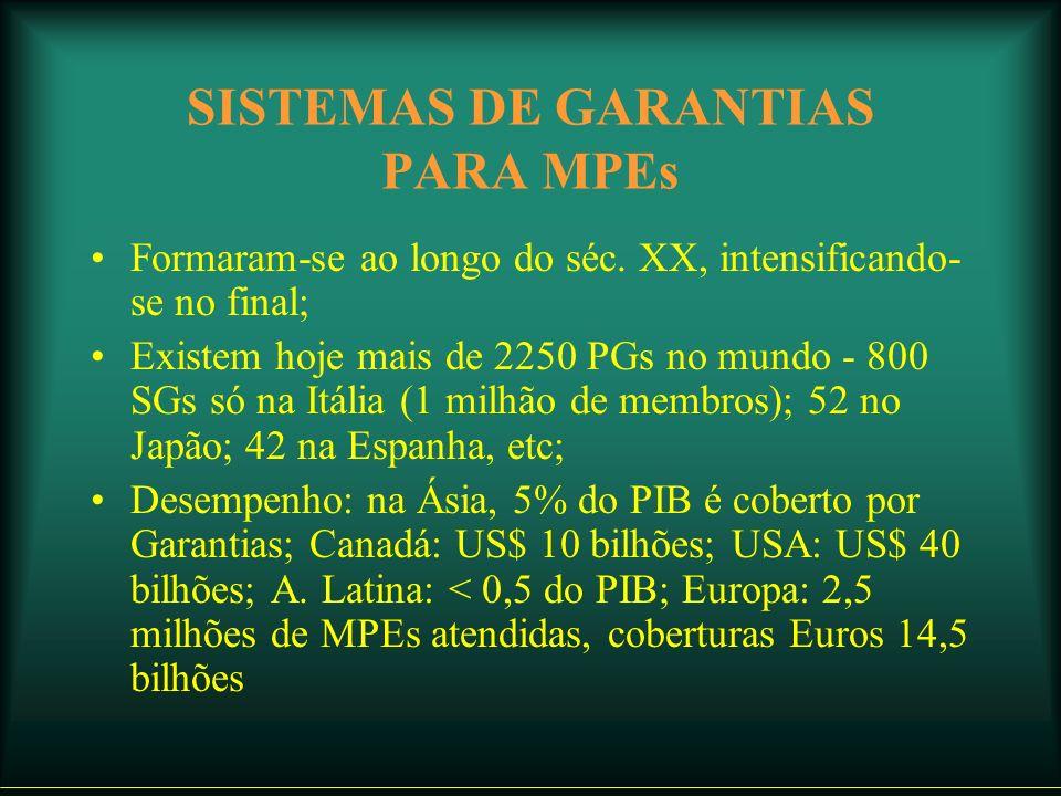 SISTEMAS DE GARANTIAS PARA MPEs Formaram-se ao longo do séc.