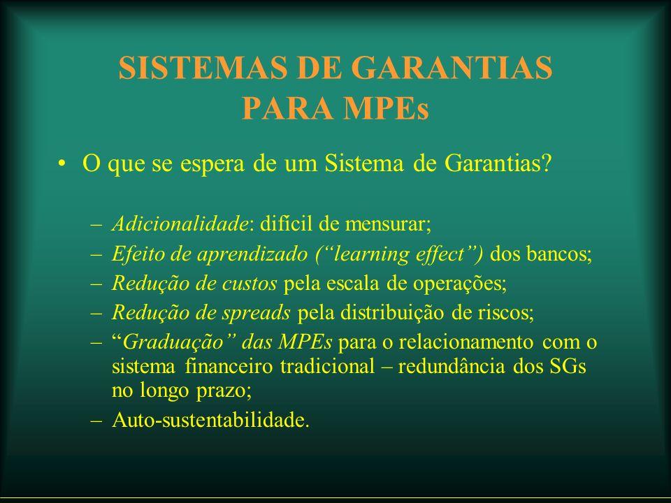 SISTEMAS DE GARANTIAS PARA MPEs O que se espera de um Sistema de Garantias.