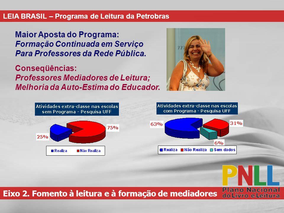 Eixo 2. Fomento à leitura e à formação de mediadores LEIA BRASIL – Programa de Leitura da Petrobras Maior Aposta do Programa: Formação Continuada em S
