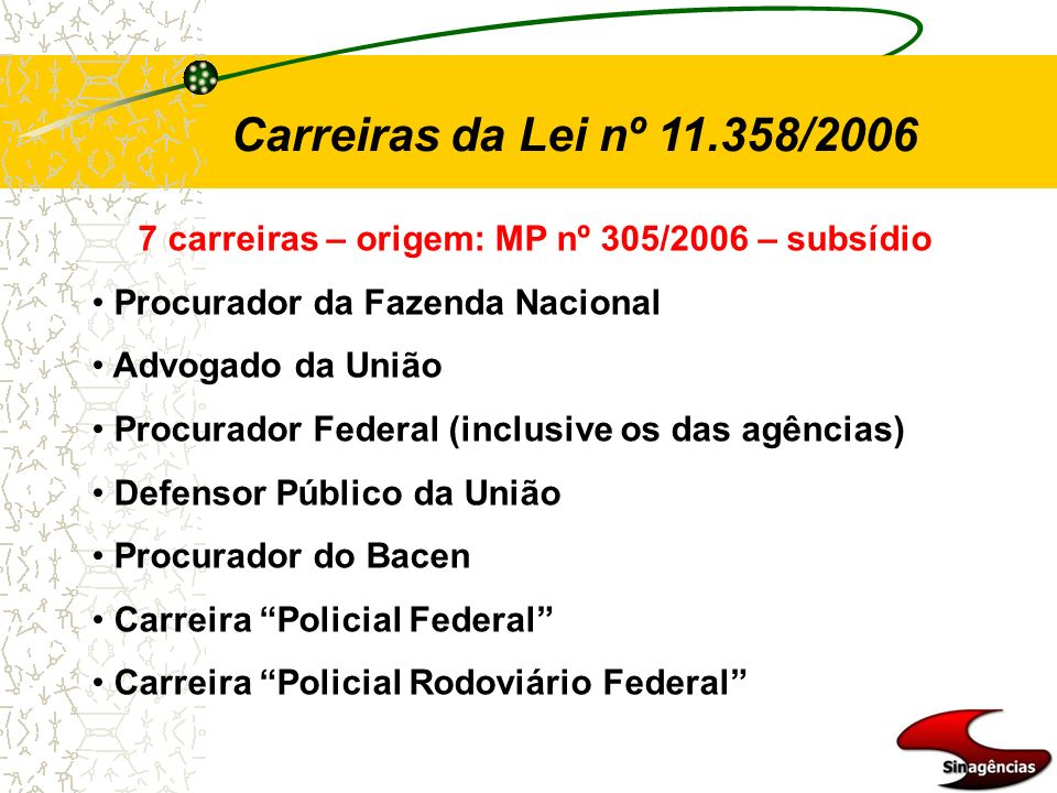Carreiras da Lei nº 11.358/2006 7 carreiras – origem: MP nº 305/2006 – subsídio Procurador da Fazenda Nacional Advogado da União Procurador Federal (i
