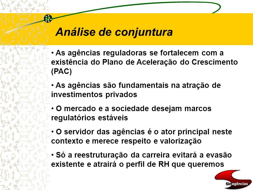 Análise de conjuntura As agências reguladoras se fortalecem com a existência do Plano de Aceleração do Crescimento (PAC) As agências são fundamentais