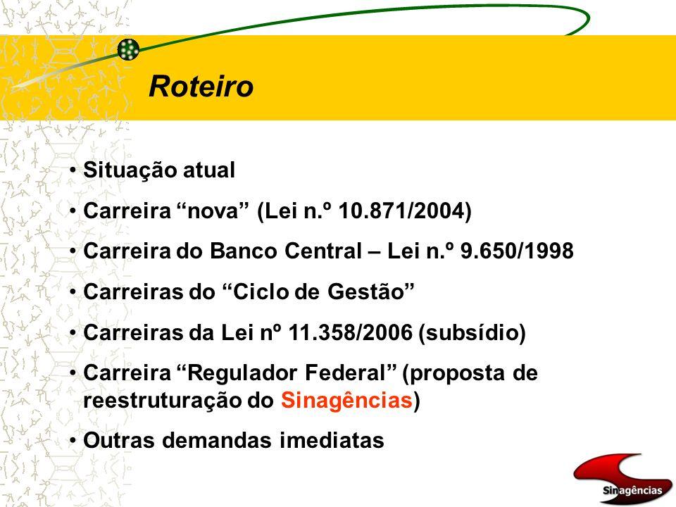 Roteiro Situação atual Carreira nova (Lei n.º 10.871/2004) Carreira do Banco Central – Lei n.º 9.650/1998 Carreiras do Ciclo de Gestão Carreiras da Le