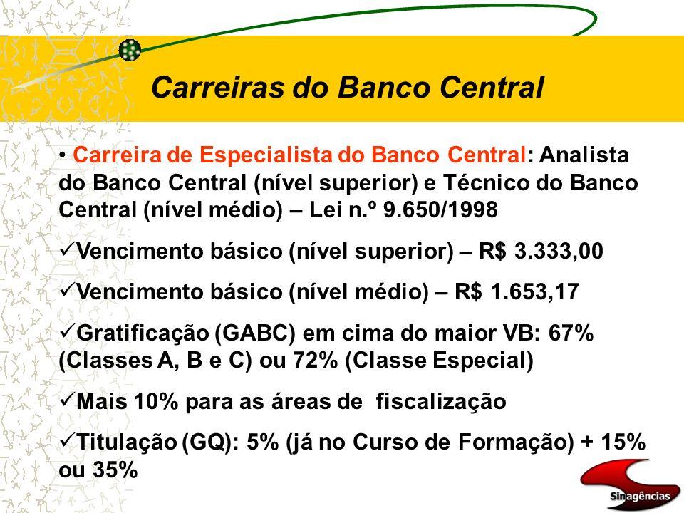 Carreiras do Banco Central Carreira de Especialista do Banco Central: Analista do Banco Central (nível superior) e Técnico do Banco Central (nível méd