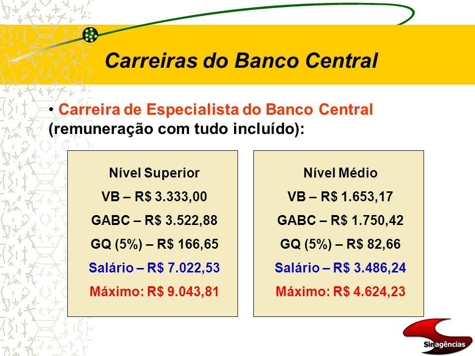 Carreiras do Banco Central Carreira de Especialista do Banco Central (remuneração com tudo incluído): Nível Superior VB – R$ 3.333,00 GABC – R$ 3.522,