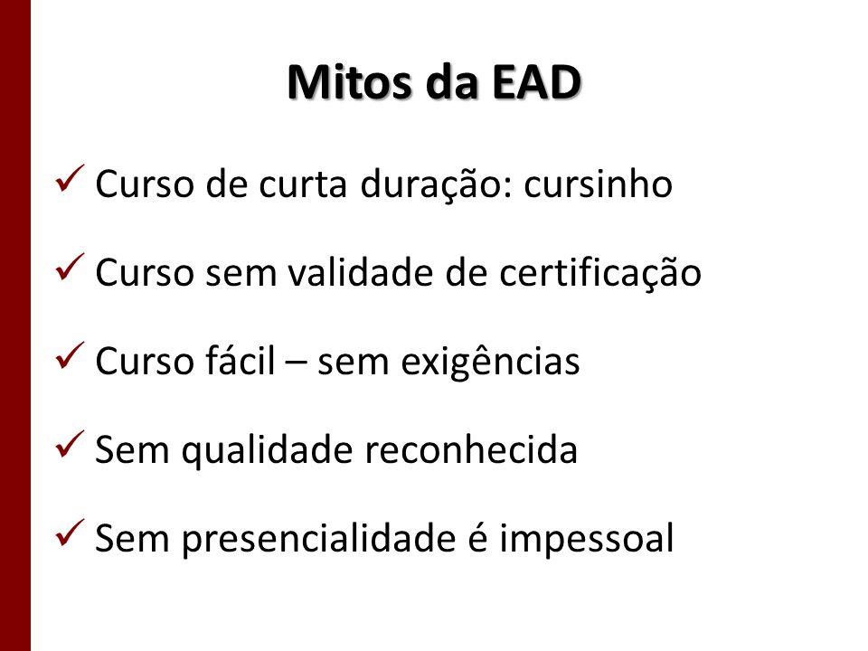 Mitos da EAD Curso de curta duração: cursinho Curso sem validade de certificação Curso fácil – sem exigências Sem qualidade reconhecida Sem presencial