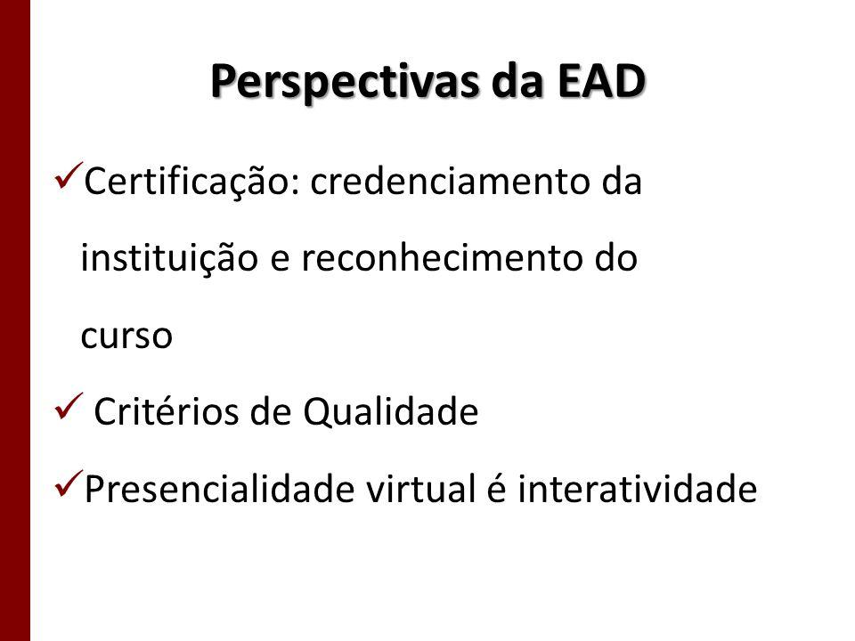 Perspectivas da EAD Certificação: credenciamento da instituição e reconhecimento do curso Critérios de Qualidade Presencialidade virtual é interativid