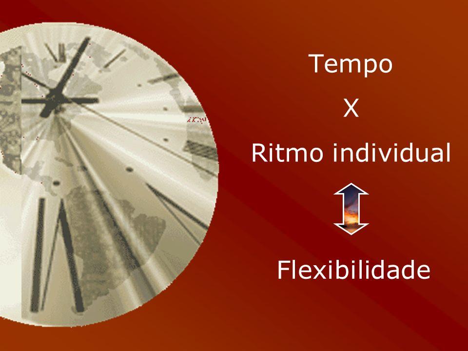 Tempo X Ritmo individual Flexibilidade