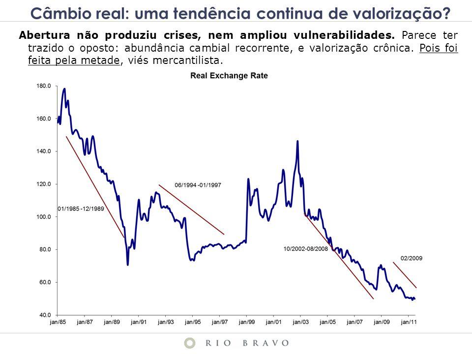 Câmbio real: uma tendência continua de valorização.