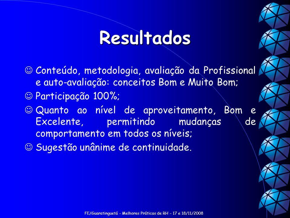 FE/Guaratinguetá - Melhores Práticas de RH – 17 e 18/11/2008 Resultados Conteúdo, metodologia, avaliação da Profissional e auto-avaliação: conceitos B