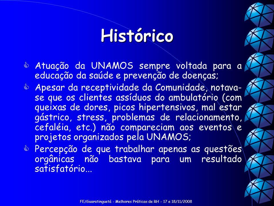 FE/Guaratinguetá - Melhores Práticas de RH – 17 e 18/11/2008 Histórico Atuação da UNAMOS sempre voltada para a educação da saúde e prevenção de doença