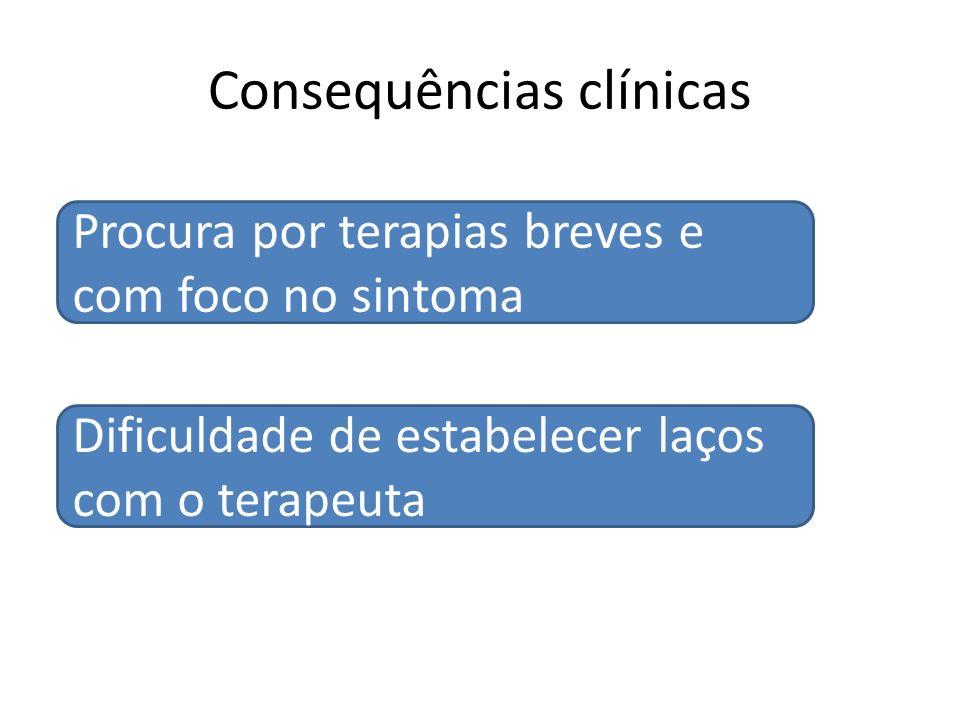 Consequências clínicas Procura por terapias breves e com foco no sintoma Dificuldade de estabelecer laços com o terapeuta