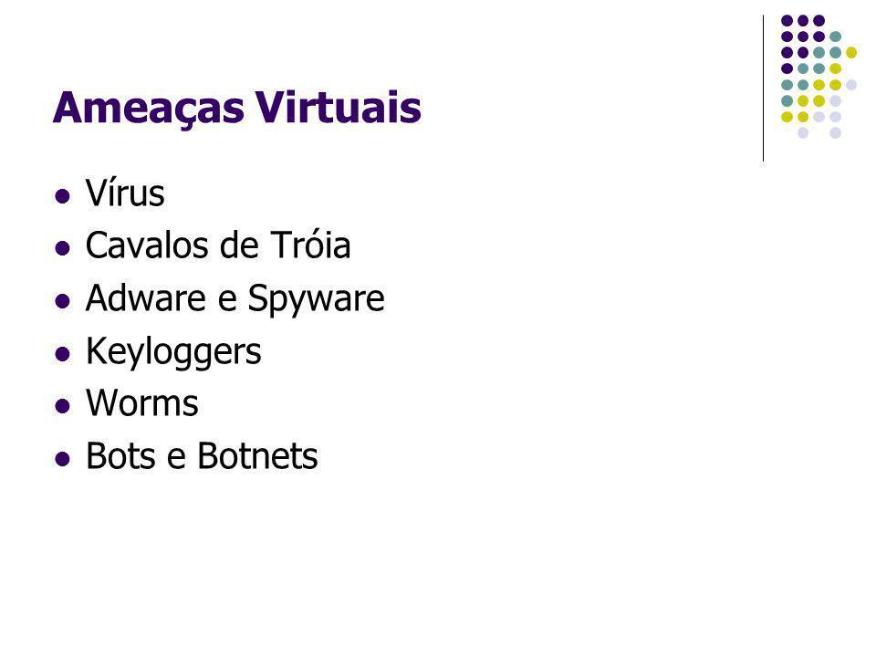 Vírus Cavalos de Tróia Adware e Spyware Keyloggers Worms Bots e Botnets