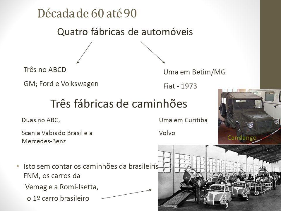Década de 60 até 90 Isto sem contar os caminhões da brasileiríssima FNM, os carros da Vemag e a Romi-Isetta, o 1º carro brasileiro Quatro fábricas de