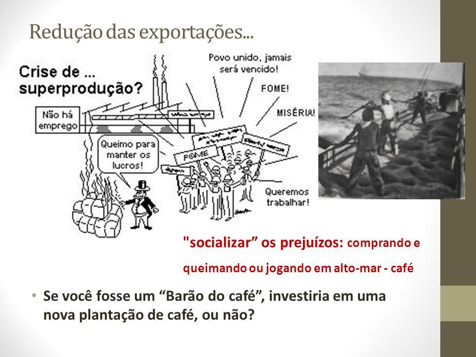 Redução das exportações... Se você fosse um Barão do café, investiria em uma nova plantação de café, ou não?