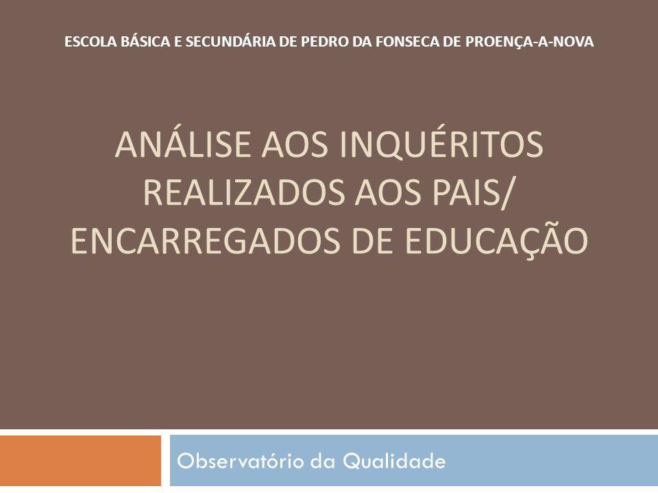 Observatório da Qualidade ESCOLA BÁSICA E SECUNDÁRIA DE PEDRO DA FONSECA DE PROENÇA-A-NOVA ANÁLISE AOS INQUÉRITOS REALIZADOS AOS PAIS/ ENCARREGADOS DE