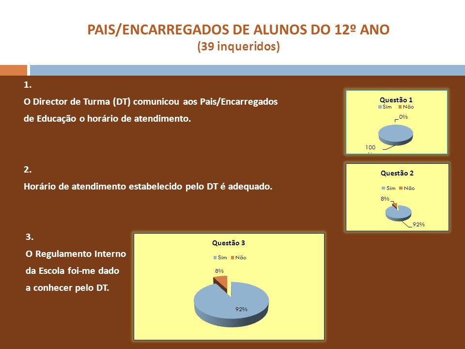 PAIS/ENCARREGADOS DE ALUNOS DO 12º ANO (39 inqueridos) 1. O Director de Turma (DT) comunicou aos Pais/Encarregados de Educação o horário de atendiment