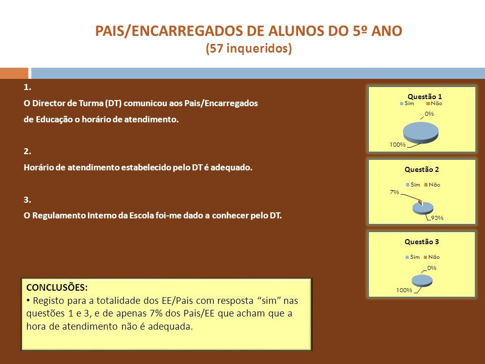 PAIS/ENCARREGADOS DE ALUNOS DO 7º ANO (63 inqueridos) 1.