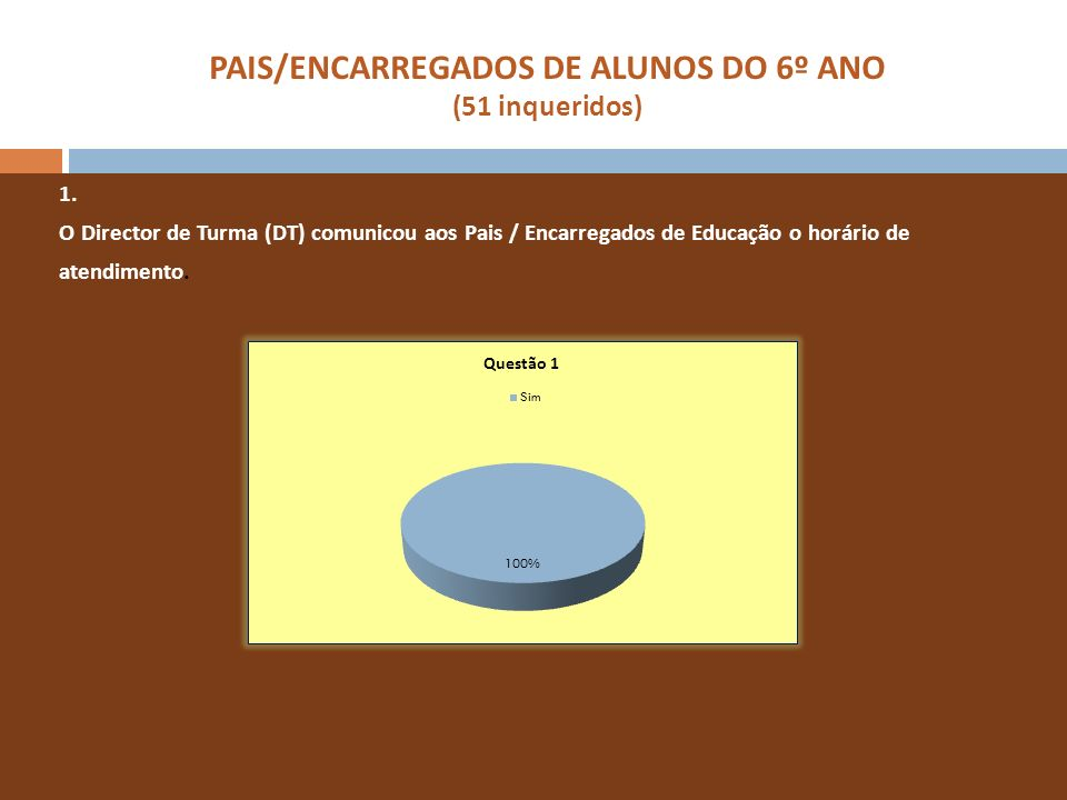 PAIS/ENCARREGADOS DE ALUNOS DO 6º ANO (51 inqueridos) 1. O Director de Turma (DT) comunicou aos Pais / Encarregados de Educação o horário de atendimen