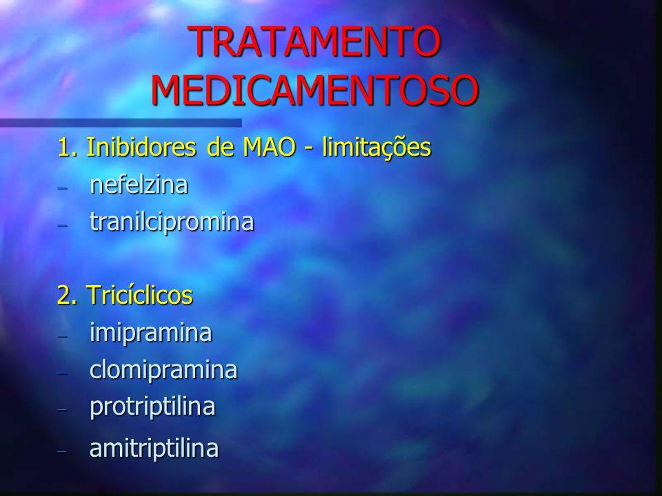 TRATAMENTO MEDICAMENTOSO 1. Inibidores de MAO - limitações nefelzina nefelzina tranilcipromina tranilcipromina 2. Tricíclicos imipramina imipramina cl