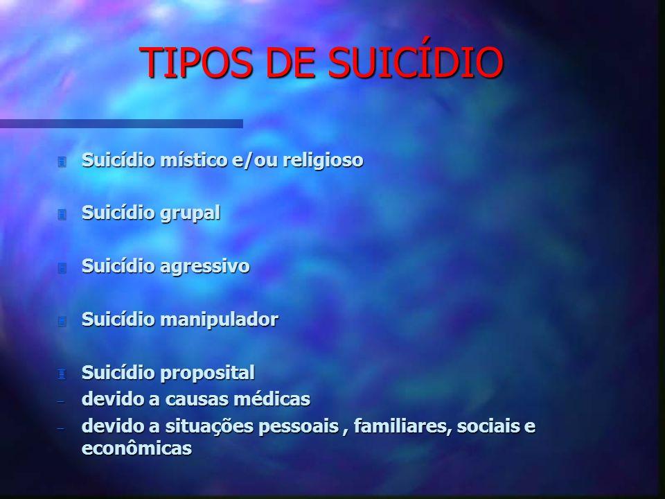 TIPOS DE SUICÍDIO 3 Suicídio místico e/ou religioso 3 Suicídio grupal 3 Suicídio agressivo 3 Suicídio manipulador 3 Suicídio proposital devido a causa