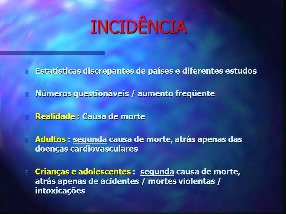 INCIDÊNCIA 3 Estatísticas discrepantes de países e diferentes estudos 3 Números questionáveis / aumento freqüente 3 Realidade : Causa de morte 3 Adult