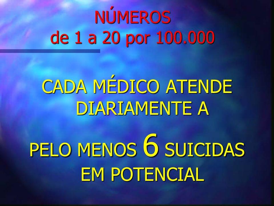NÚMEROS de 1 a 20 por 100.000 CADA MÉDICO ATENDE DIARIAMENTE A PELO MENOS 6 SUICIDAS EM POTENCIAL