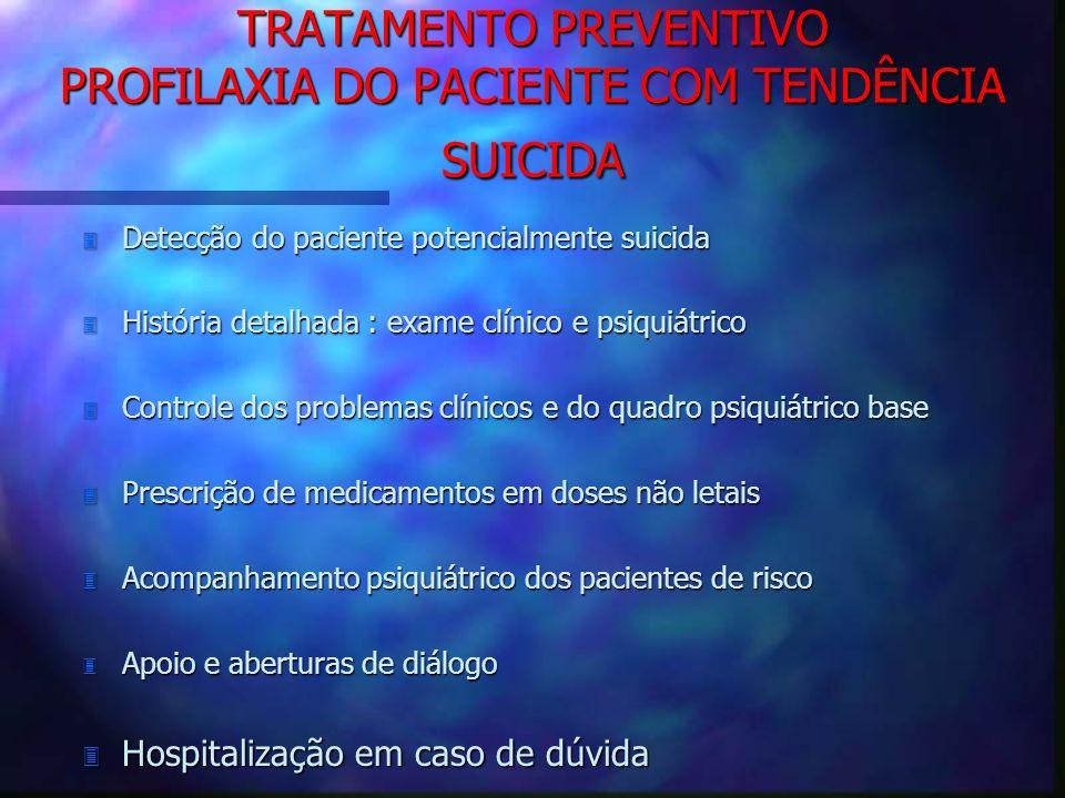 TRATAMENTO PREVENTIVO PROFILAXIA DO PACIENTE COM TENDÊNCIA SUICIDA 3 Detecção do paciente potencialmente suicida 3 História detalhada : exame clínico