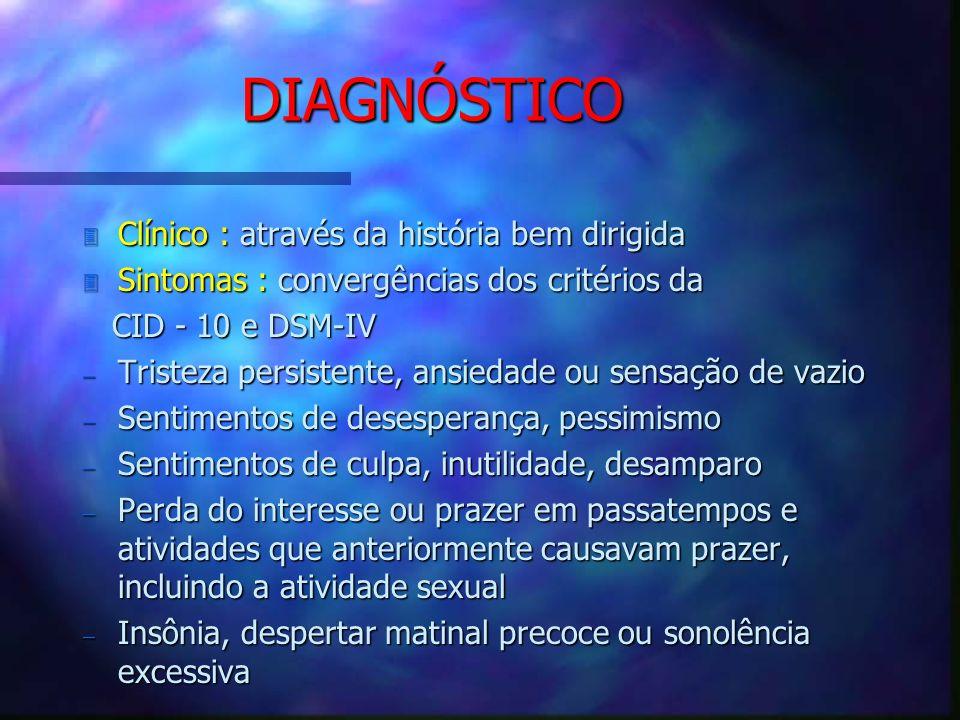 DIAGNÓSTICO 3 Clínico : através da história bem dirigida 3 Sintomas : convergências dos critérios da CID - 10 e DSM-IV CID - 10 e DSM-IV Tristeza pers