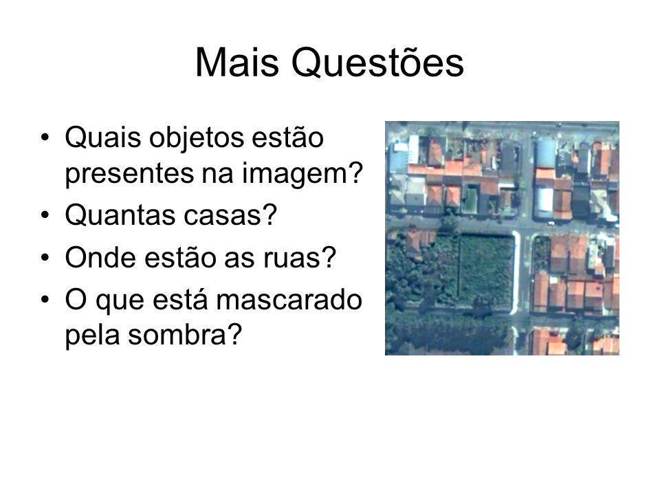 Mais Questões Quais objetos estão presentes na imagem? Quantas casas? Onde estão as ruas? O que está mascarado pela sombra?