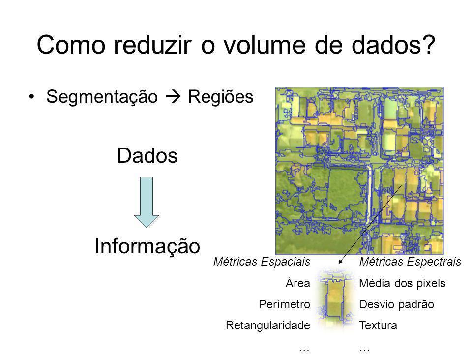Como reduzir o volume de dados? Segmentação Regiões Dados Informação Métricas Espaciais Área Perímetro Retangularidade … Métricas Espectrais Média dos