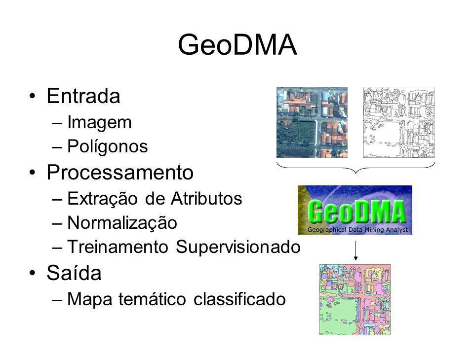 Fluxograma GeoDMA Adaptado de [Silva, 2005]