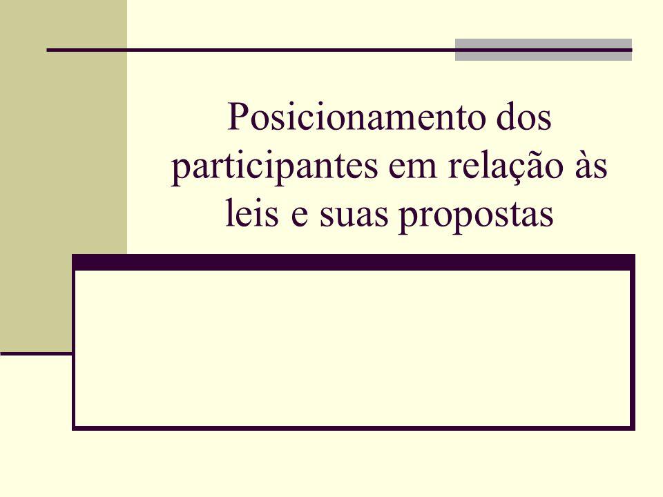Posicionamento dos participantes em relação às leis e suas propostas