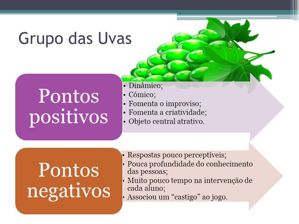 Grupo das Uvas Dinâmico; Cómico; Fomenta o improviso; Fomenta a criatividade; Objeto central atrativo.