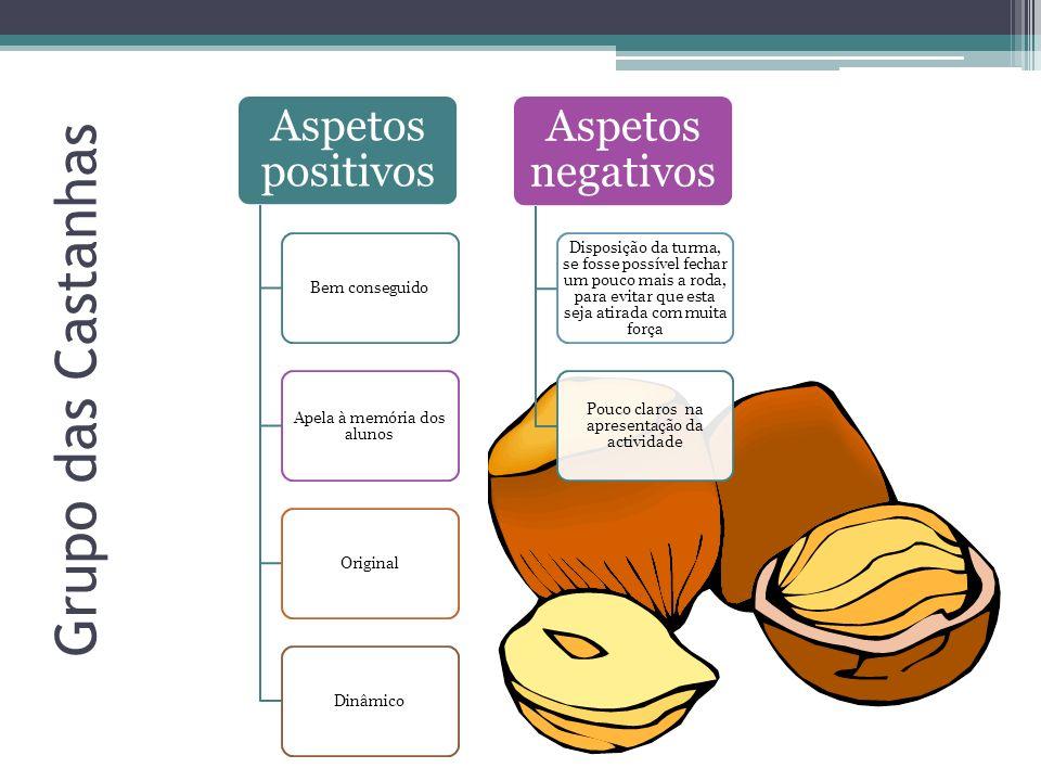 Grupo das Castanhas Aspetos positivos Bem conseguido Apela à memória dos alunos OriginalDinâmico Aspetos negativos Disposição da turma, se fosse possí