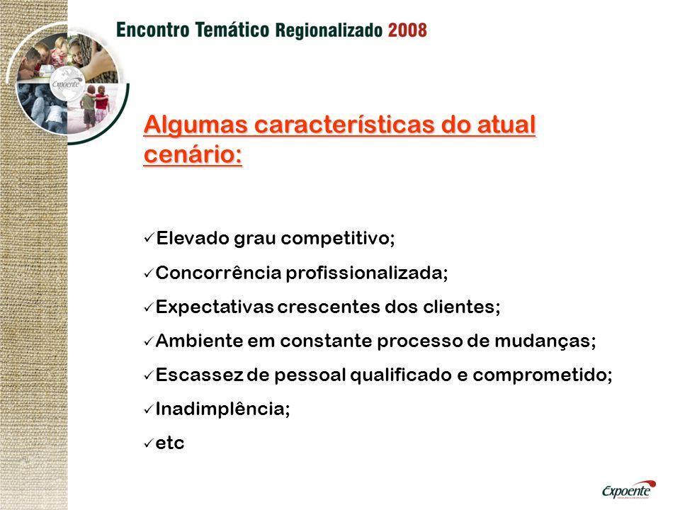 Algumas características do atual cenário: Elevado grau competitivo; Concorrência profissionalizada; Expectativas crescentes dos clientes; Ambiente em