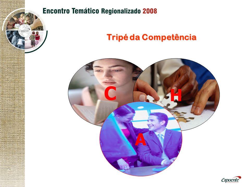 Tripé da Competência C H A