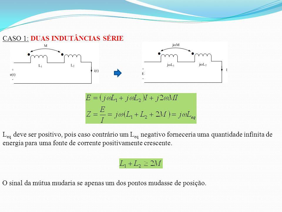 CASO 1: DUAS INDUTÂNCIAS SÉRIE L eq deve ser positivo, pois caso contrário um L eq negativo forneceria uma quantidade infinita de energia para uma fonte de corrente positivamente crescente.