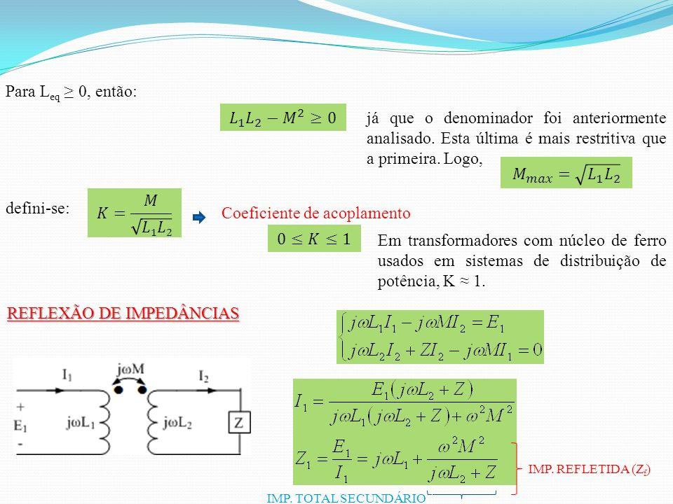 BOBINAS COM L1, L2 E M ARBITRÁRIOS Em geral, Diminuindo-se o valor de L 1 e/ou L 2, pode-se obter K = 1.