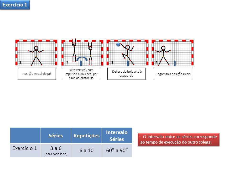 SériesRepetições Intervalo Séries Exercício 13 a 6 (para cada lado) 6 a 1060 a 90 Exercício 1 - O intervalo entre as séries corresponde ao tempo de ex