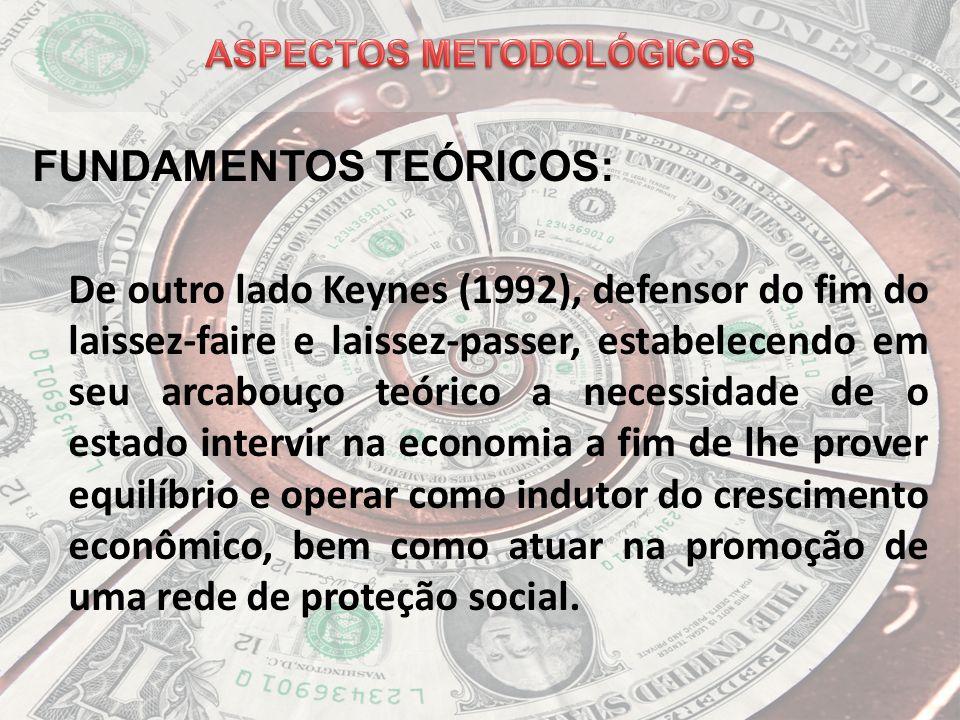 FUNDAMENTOS TEÓRICOS: De outro lado Keynes (1992), defensor do fim do laissez-faire e laissez-passer, estabelecendo em seu arcabouço teórico a necessi